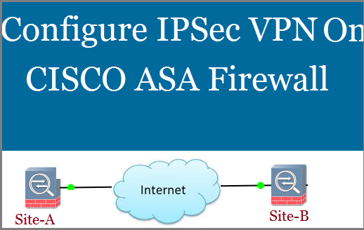 Ipsec vpn service - How to access router options